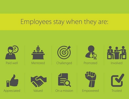 Employees Stay