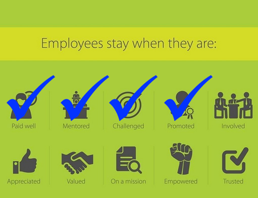 Employees Stay4