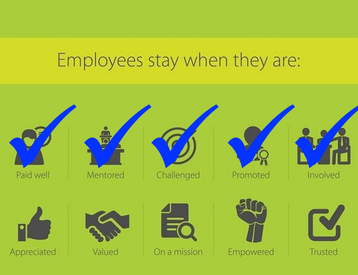 Employees Stay5