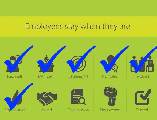 Employees Stay6