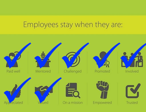 Employees Stay7