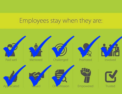 Employees Stay8
